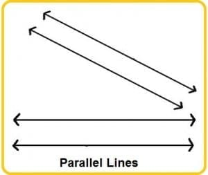 parallel linesegment lines 55 300x253 - Improve Your IELTS Writing With Parallelism