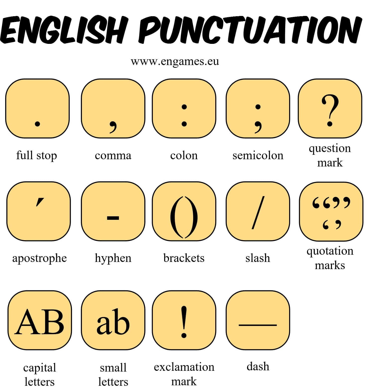 Punctuation For Ielts Ted Ielts
