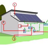 IELTS Listening Practice: Solar Power