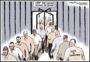 recidivism revolving door 300x207 - Participle Clauses