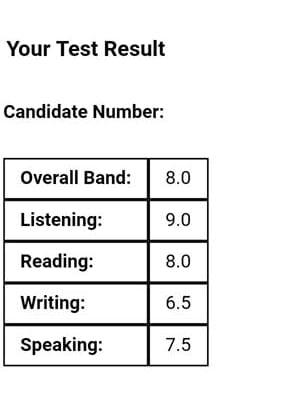ielts score poor writing - Why Is My IELTS Writing Score So Low?