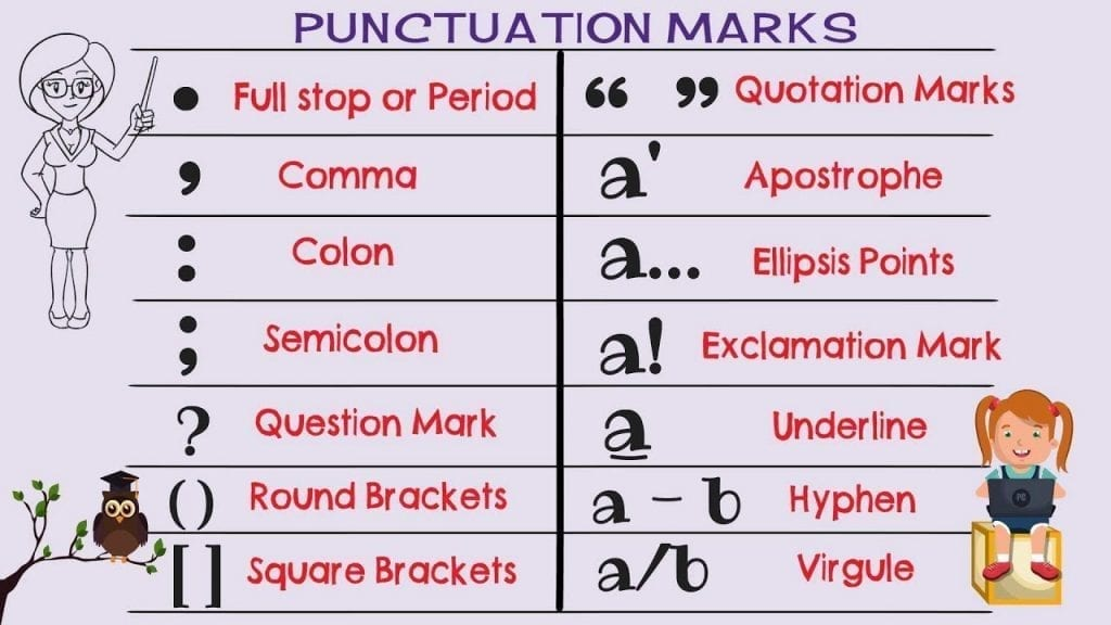 punctuation 1024x576 - Essential IELTS Grammar: Commas