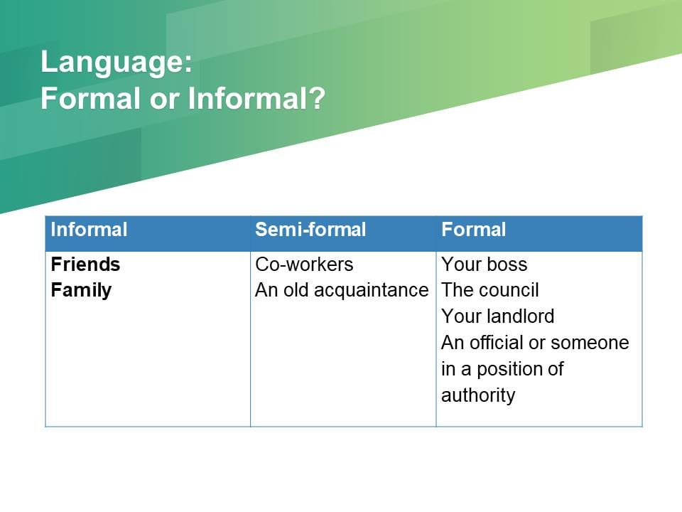 Slide3 - How to Write the PERFECT Letter [IELTS General]