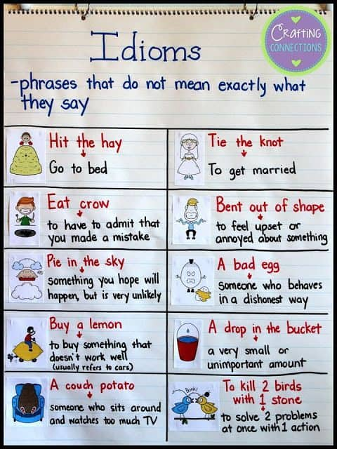 idioms - Do I Need to Use Idioms for IELTS?