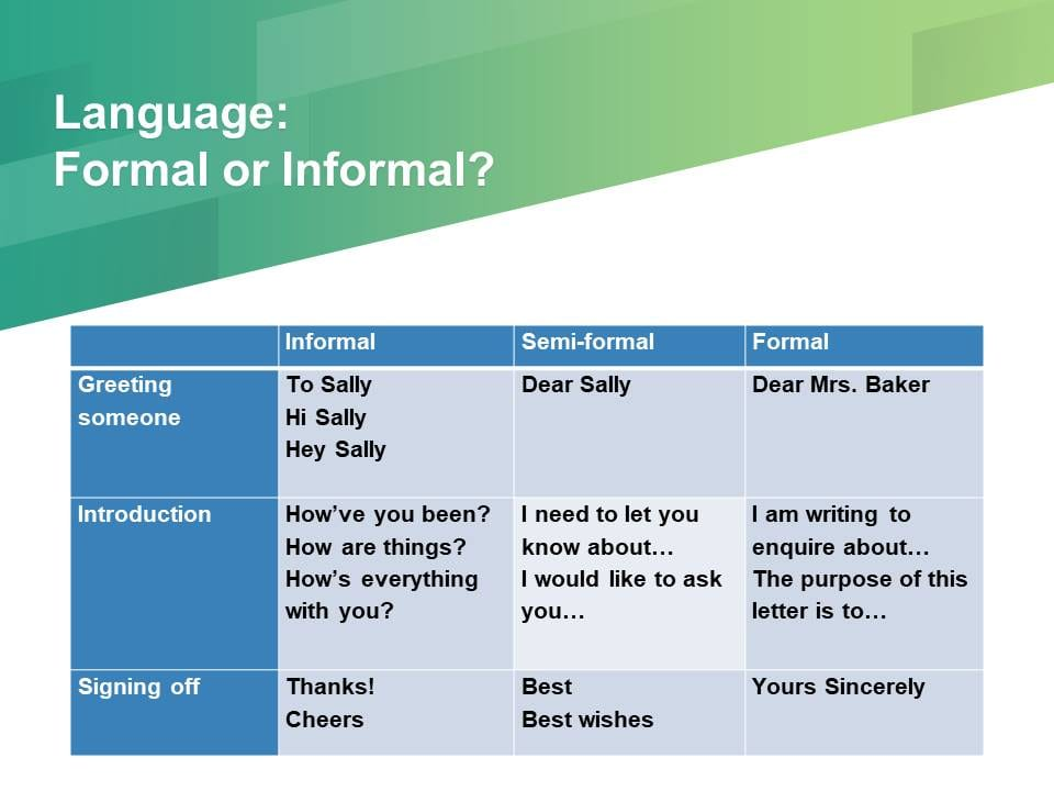 Slide4 vuptgq - How to Write the PERFECT Letter [IELTS General]