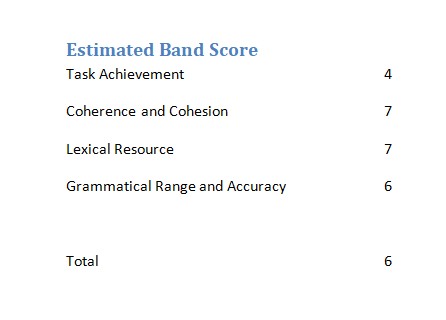 ielts results task achievement - Answering the Question - Task Achievement for IELTS Writing