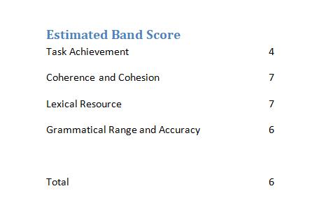 task achievement for ielts writing
