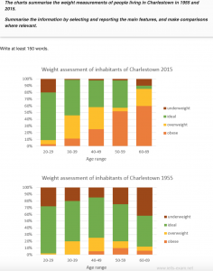 weight assessment of charlestown 236x300 - IELTS Writing Questions