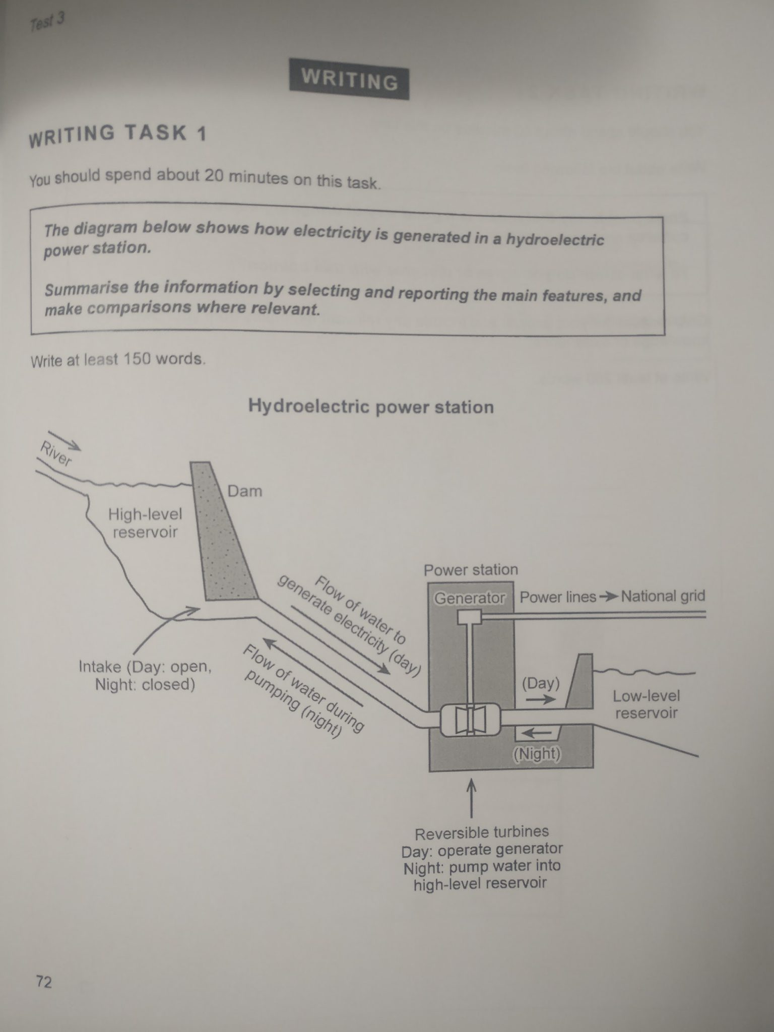 ielts writing process diagram hydroelectric power