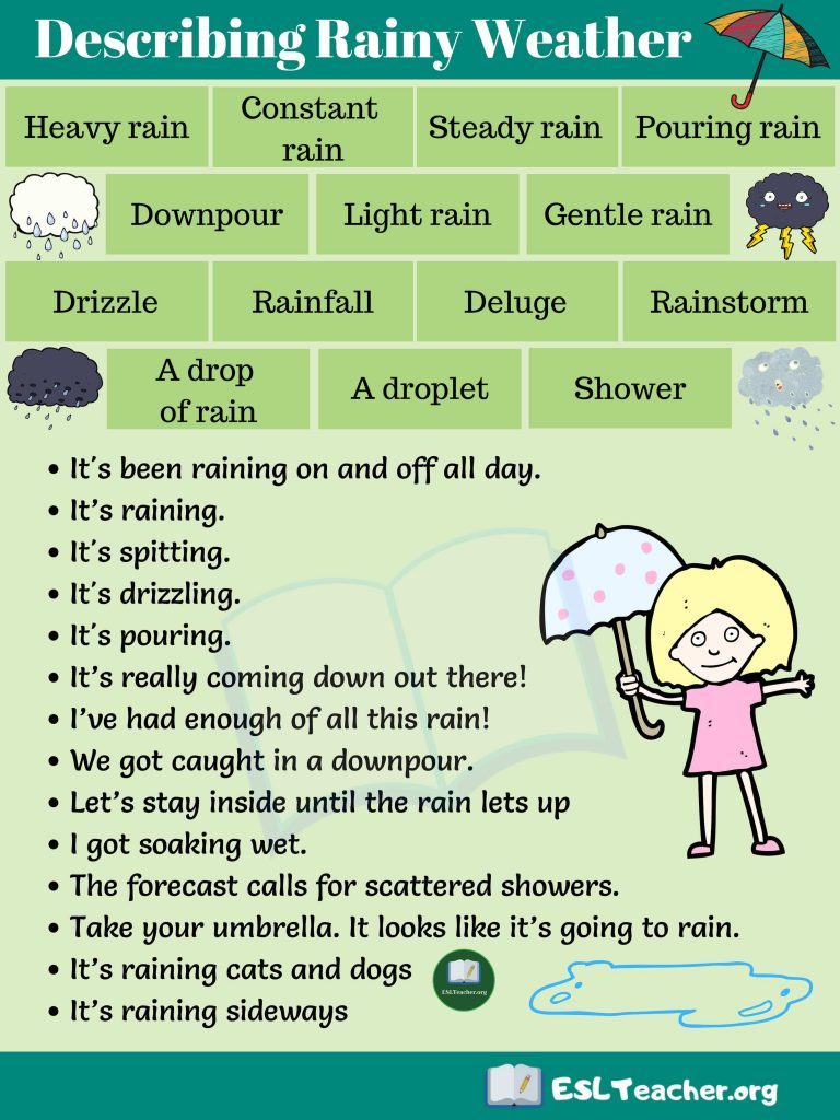 words for rain 768x1024 - IELTS Topics: Weather