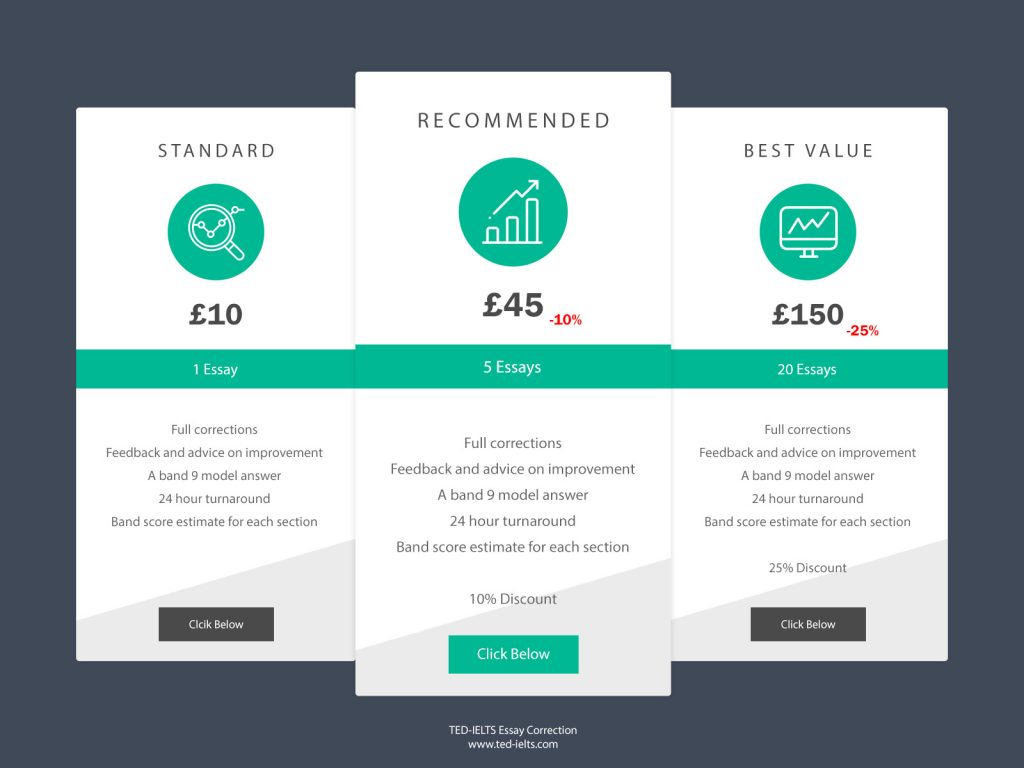 Pricing Table 1024x768 - Writing Correction Service