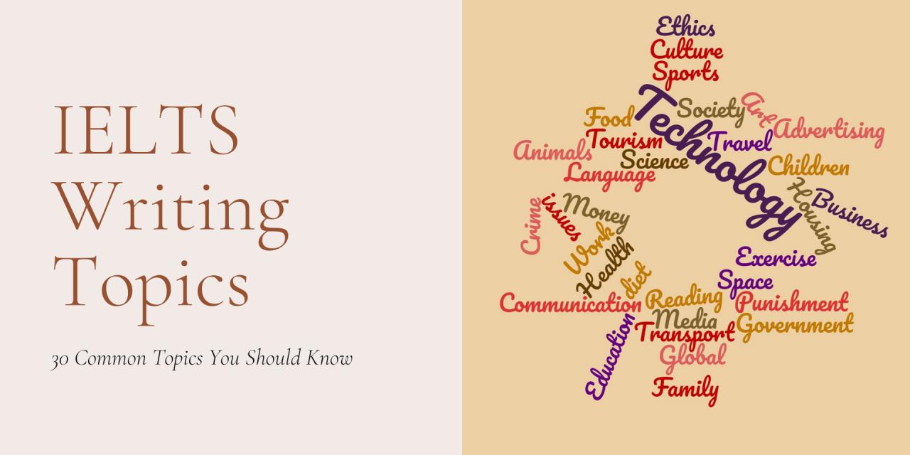 30 Common IELTS Writing Topics