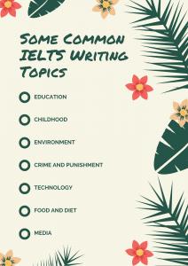 ielts writing topics