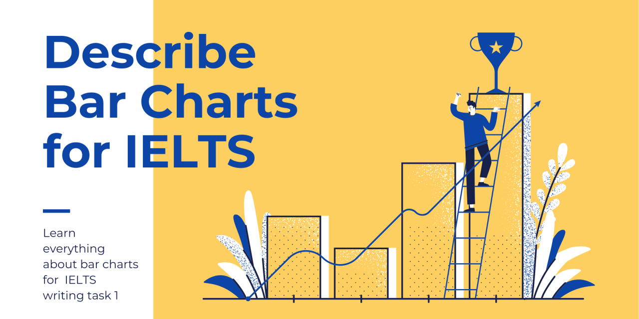 How to Describe a Bar Chart [IELTS Writing Task 1]