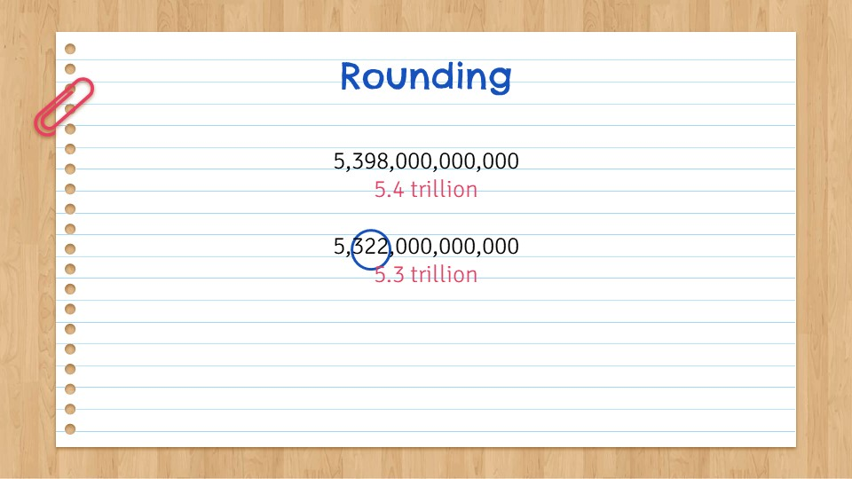 rounding numbers up or down with billions and trillions
