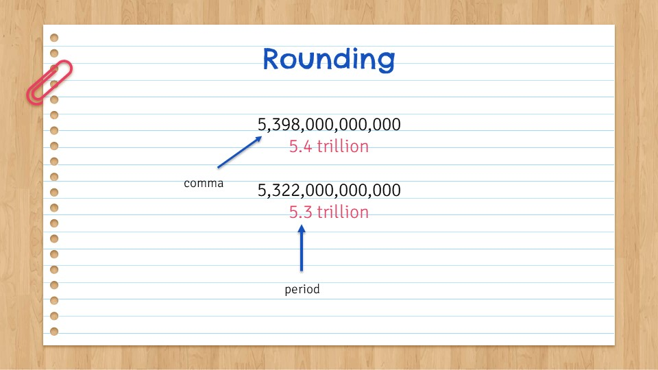 Slide52 - How to Use Numbers for IELTS