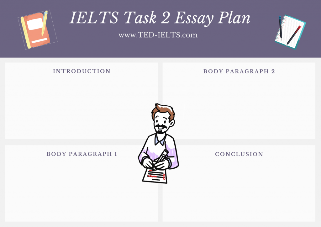 IELTS writing task 2 template