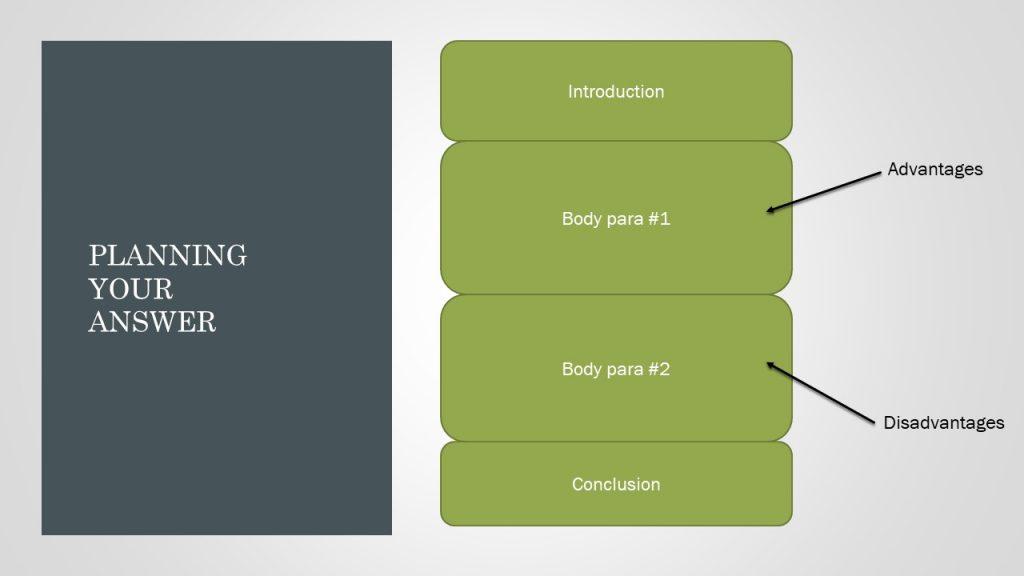 model ielts task 2 structure