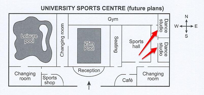 university sports centre for ielts