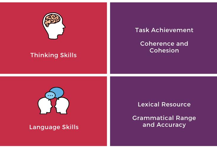 ielts writing - thinking skills vs language skills