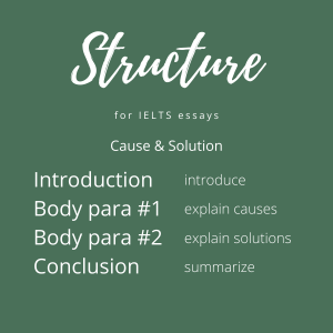ielts essay structure