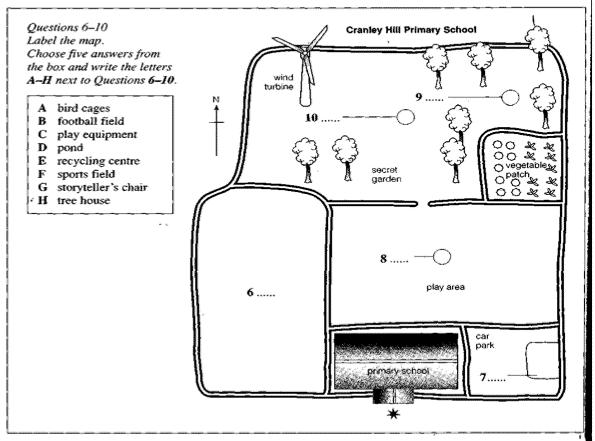 ielts listening map