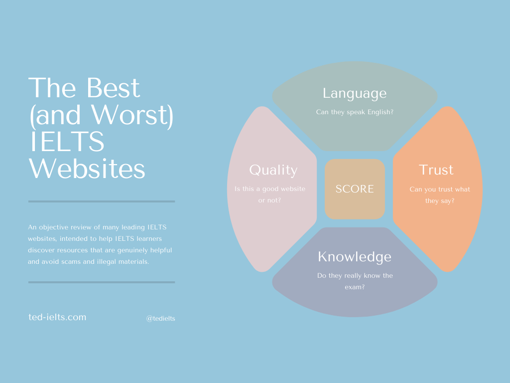 the best and worst ielts websites - review by an expert