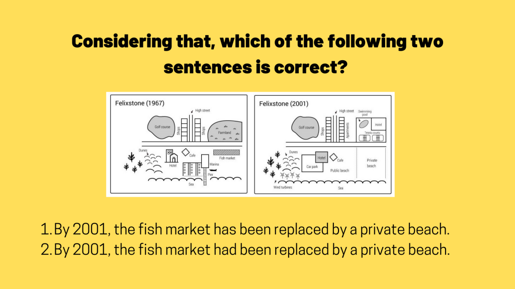 test of past perfect tense