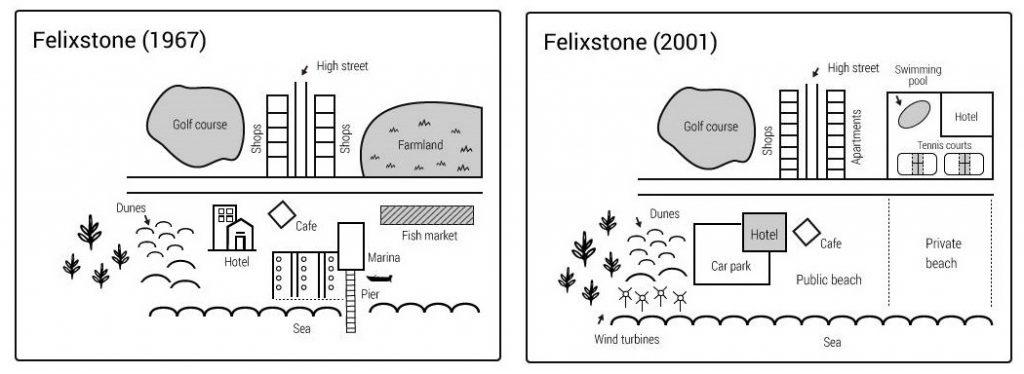 ielts map - felixstone