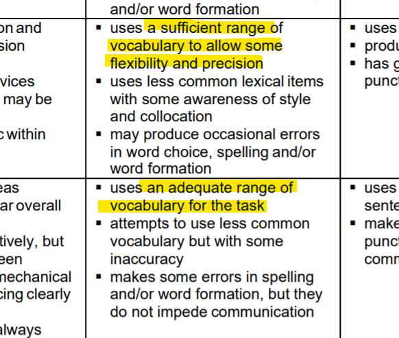 lexical resource for band 6 and 7